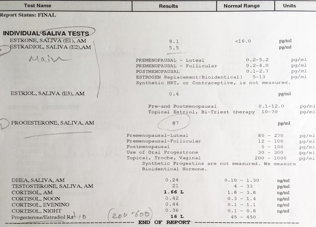Hormonal Hell Blood Work Test Results Progesterone