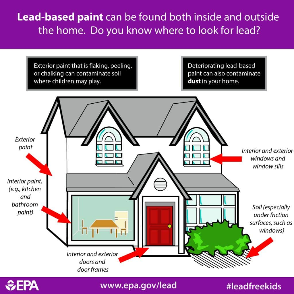 Lead in your home