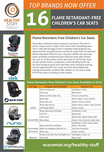 list of car seats without flame retardants