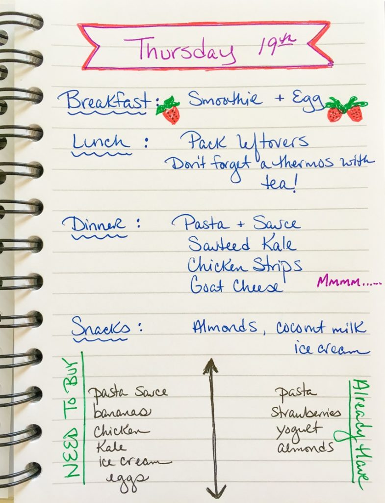 bullet journal meal planning ideas get green be well