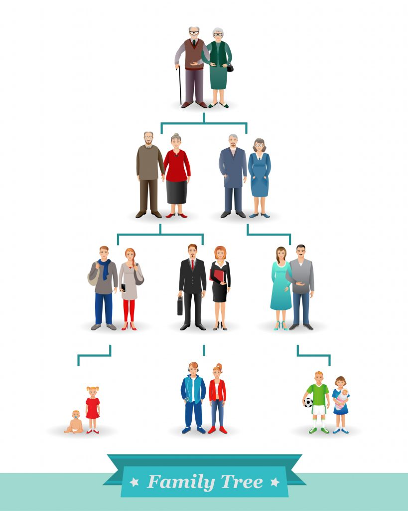 Create your family tree quickly with these ancestry DNA test kits! Discover your ethnicity and genetic makeup with a simple test (all you do is spit in a tube!). I did both AncestryDNA and 23andMe ancestry tests. Here's the test results of each one and how they compare! Plus, tips on how to choose the best DNA testing kit for you!