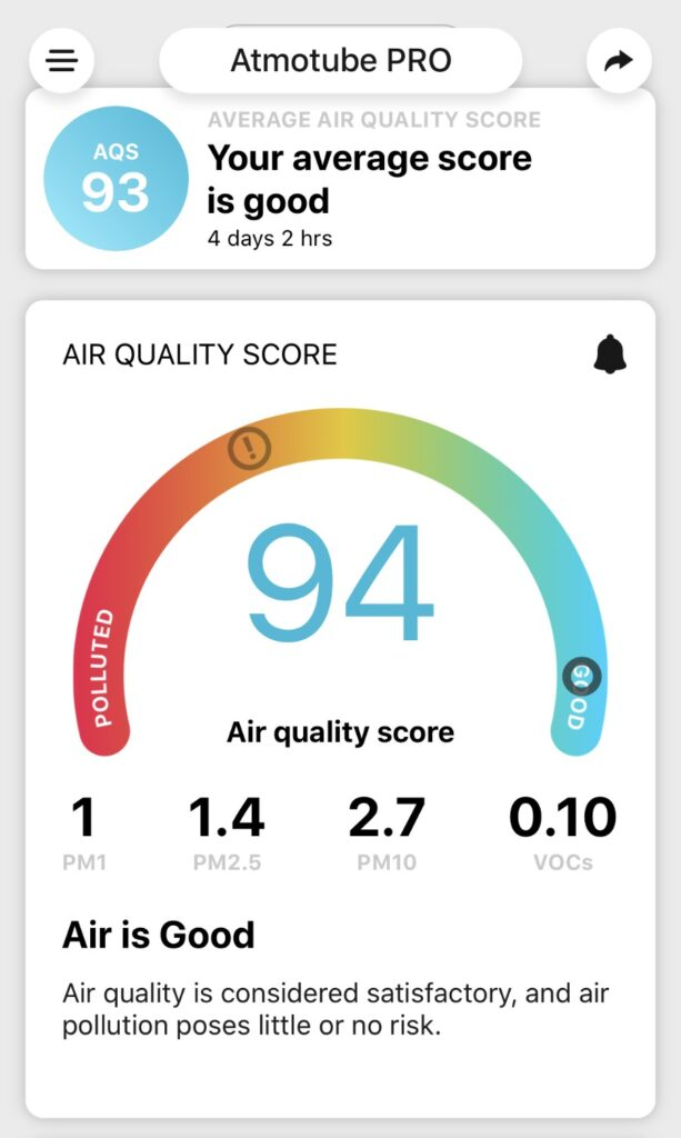 atmotube personal indoor air quality monitor report